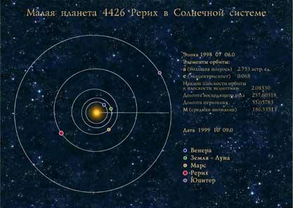 карты планет - фото 3